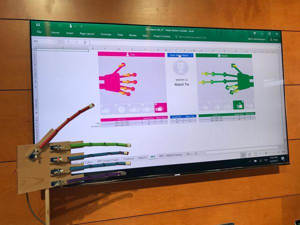 Microsoft Robot Hand